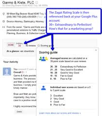 Google + Local New Scoring System