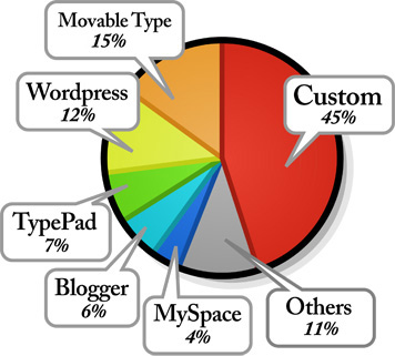 blogshakespearecomicchart