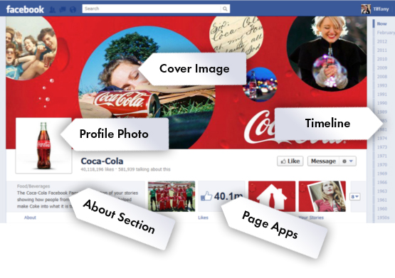 Facebook Timeline For Business